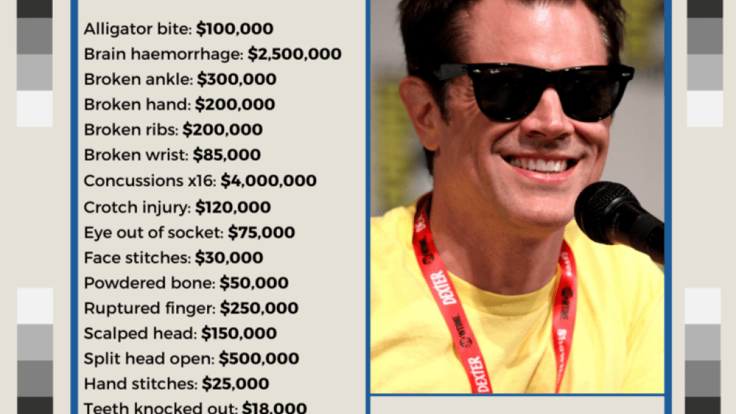 jackass factures médicales johnny knoxville